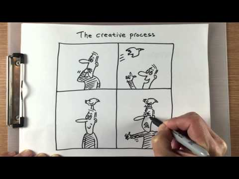 Think Like a Cartoonist – How To Create Compelling Messages