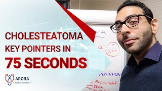 Cholesteatoma key pointers in 75 seconds... #aroraBites