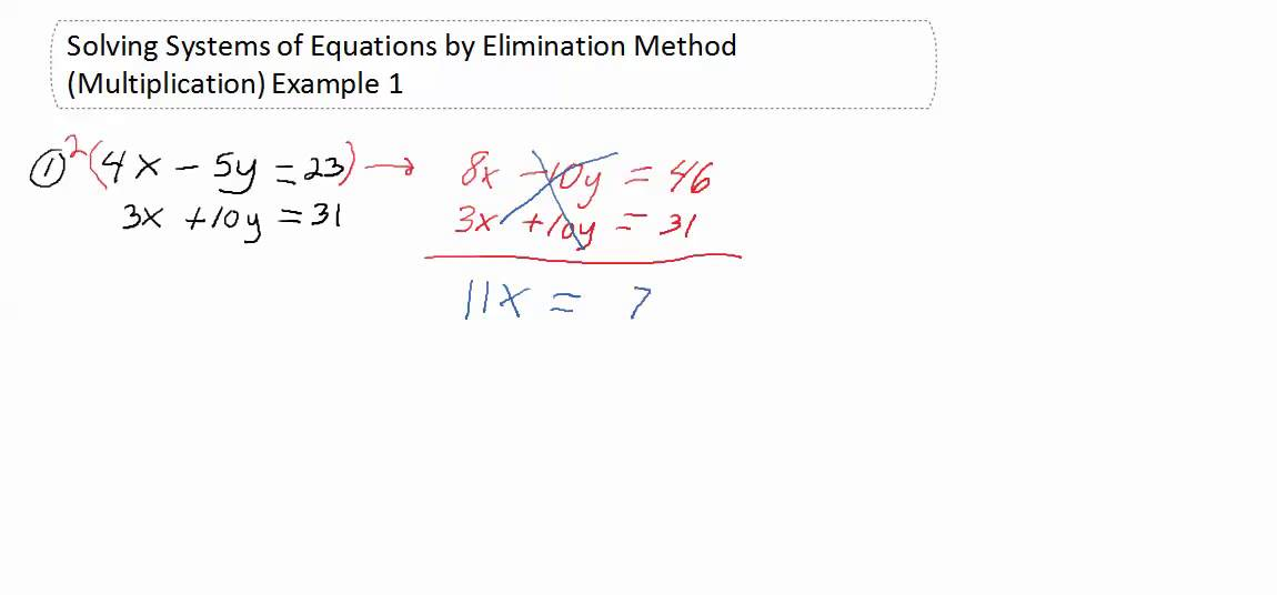 Solving Systems Of Equations By Elimination Method Multiplication