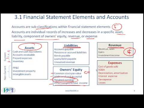 R23 Financial Reporting Mechanics