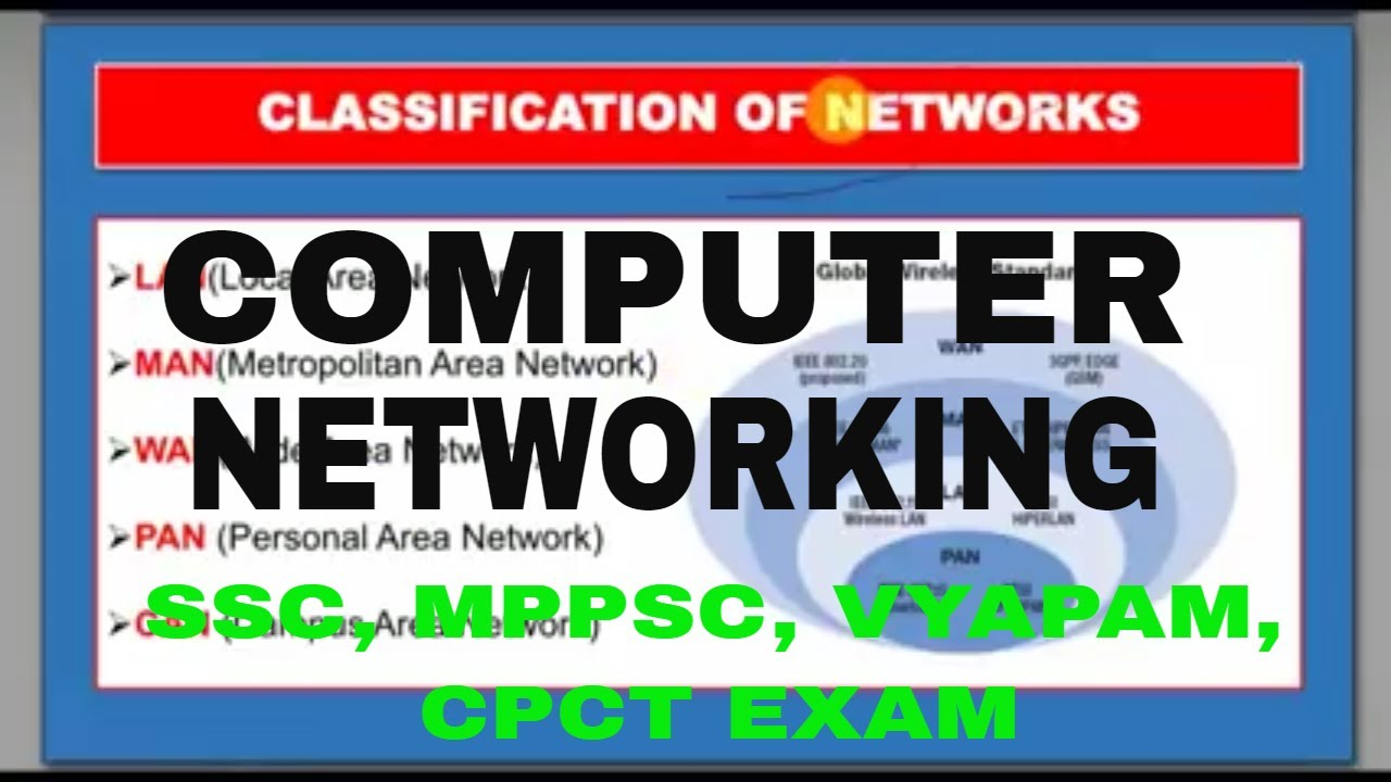 Computer (Networking 1 1) || PART = 8 || In Hindi