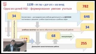 Воронцов А.Б.  Коллективное обучение и индивидуальное учение возможности, результаты и эффекты