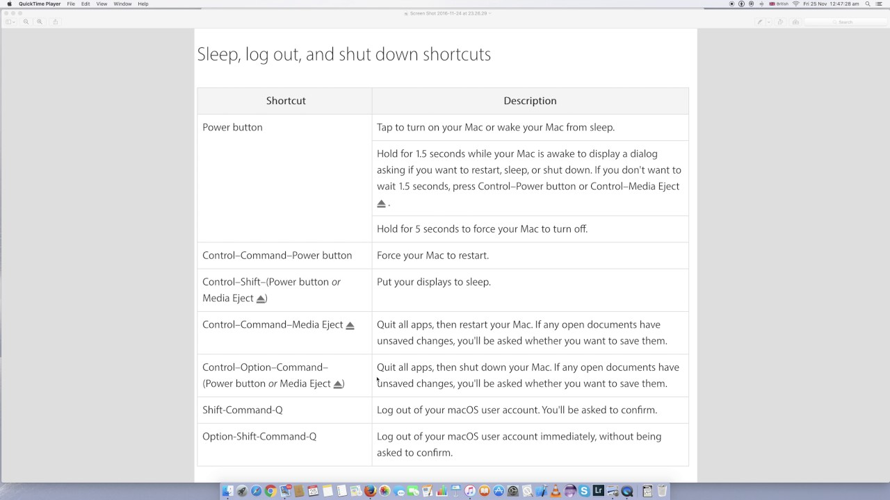 sleep,shut down and restart shortcut on mac