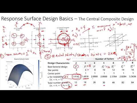 Lecture71 (Data2Decision) Response Surface Modeling - YouTube