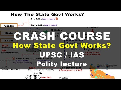 Crash Course | How State Govt Works? | Indian Polity UPSC, IAS lecture