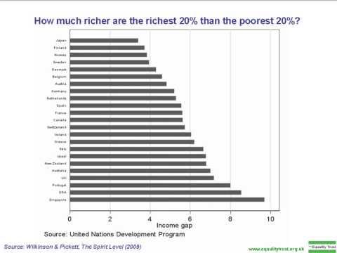 C1: Social Inequality & Stratification