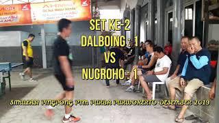 Dalbo The Spinner VS Nug The Allaround