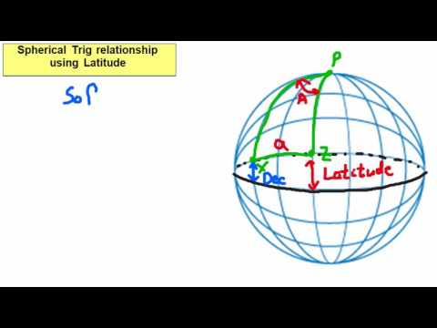 Celestial Naviation