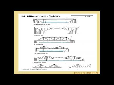 Grade 8 Technology -Chapter - 2- 2.2 Video Lesson - Technology Building and Bridges