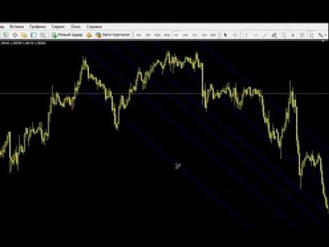 Метод торговли на FOREX (Безубыточная стратегия 100%)