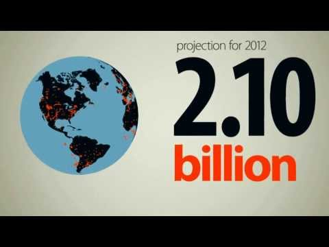 Internet Marketing Statistics, Facts and Trends - HD