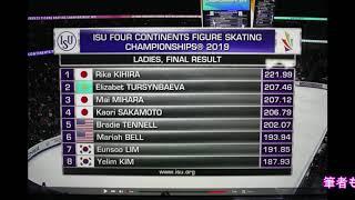 四大陸フィギュア・スケート選手権 FS結果 紀平が逆転優勝