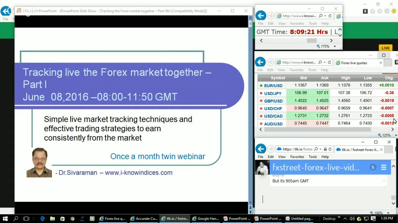 June Tracking Live The Forex Market Together Positioning Calls