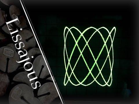 Lissajous Figures on an Oscilloscope