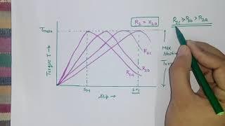 IM#7 Torque slip and speed characteristics in hindi, three phase induction motor