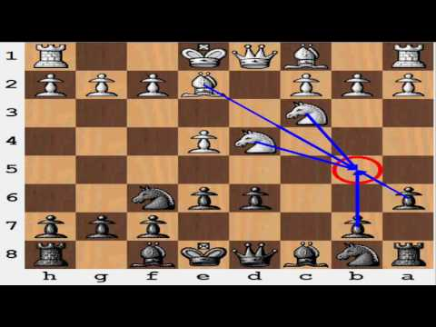 Chess Expert vs Chess Master (Sicilian Defense, Scheveningen)