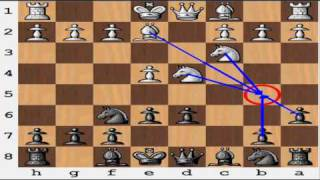Chess Expert vs Chess Master (Sicilian Defense, Scheveningen)