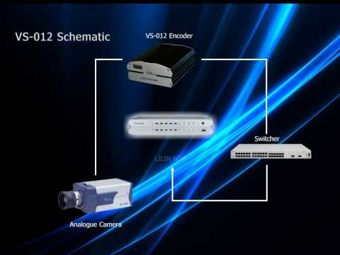 LILIN VS-012 Video Encoder