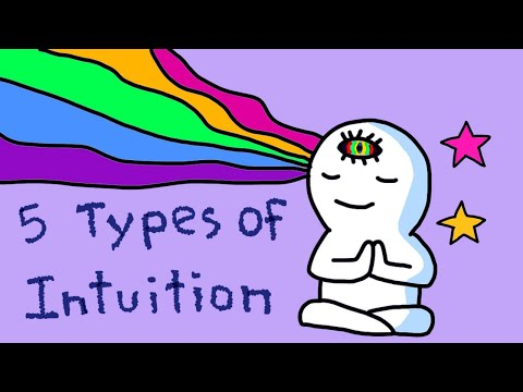 What is your Type of Intuition?