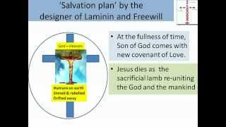 Laminin and the Cross Explained
