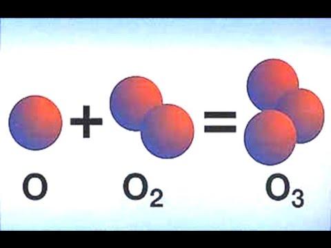 Что такое Озон? Чем полезен озон? Энциклопедия для детей