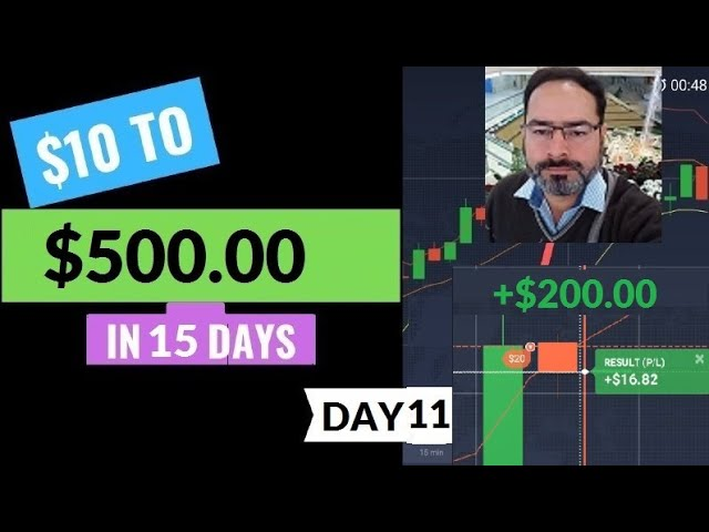 Adnan $10 To $500 In Two Weeks  -  Day 11 (Real Account)