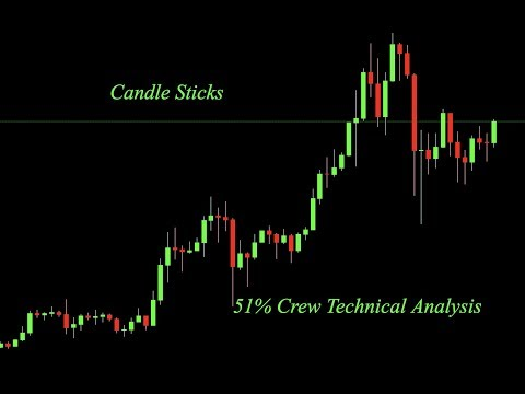 Cryptocurrency Trading How To Read A Candle Stick Chart Candlestick Explanation