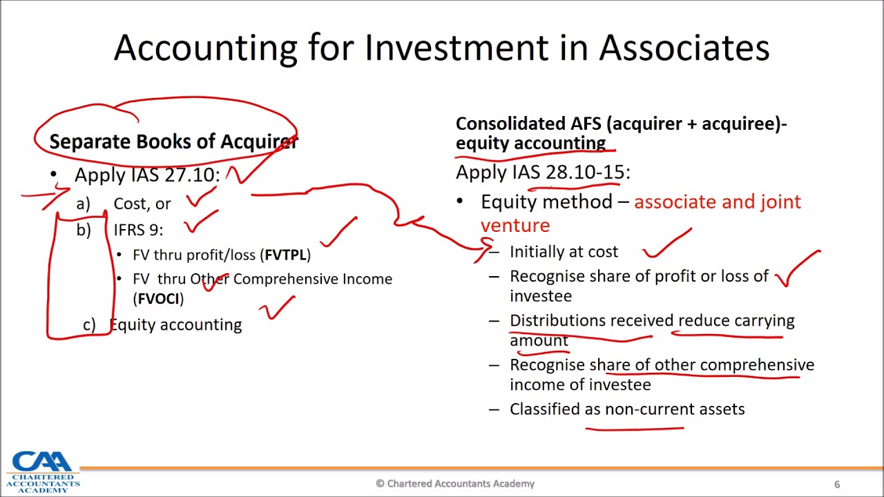 Ias 28 investments in associates and joint ventures in business due diligence analyst position investment