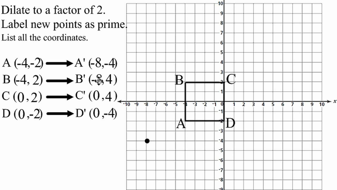 write a sequence of transformations that maps quadrilateral shape