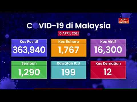 Perkembangan COVID-19 di Malaysia (13 April 2021)