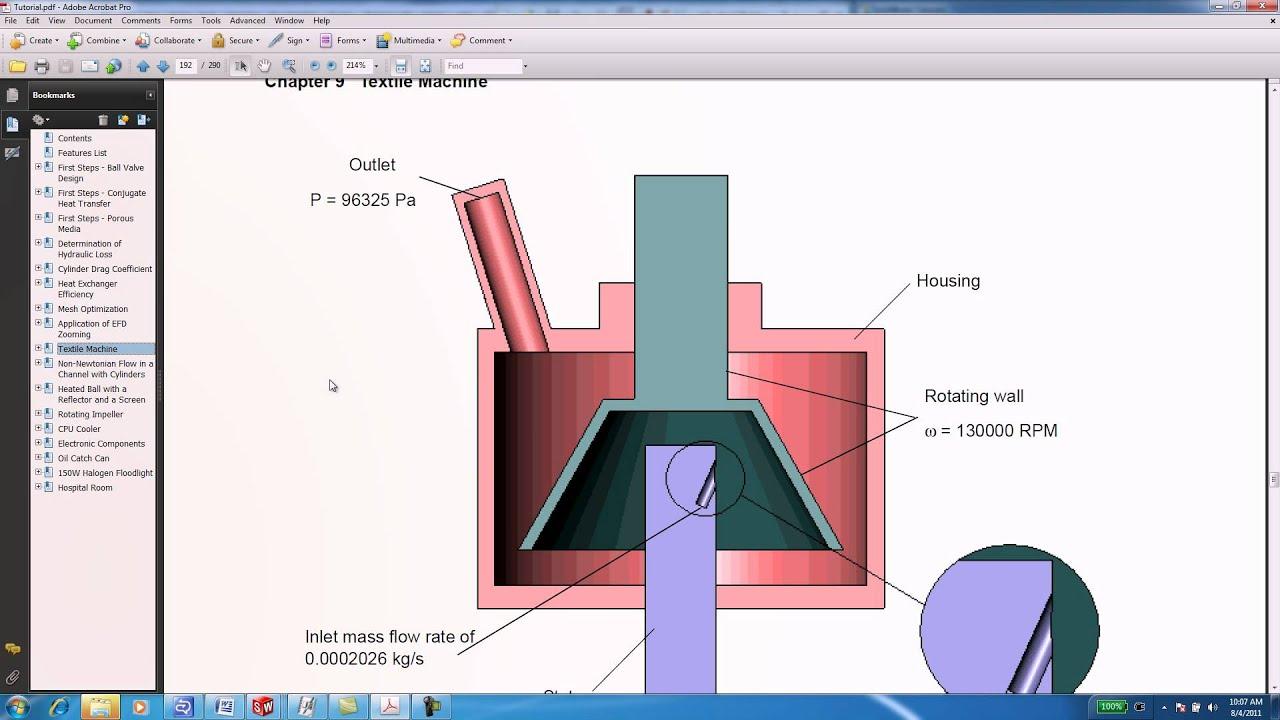 Cfd tutorial solidworks flow tutorials part 1avi youtube baditri Images