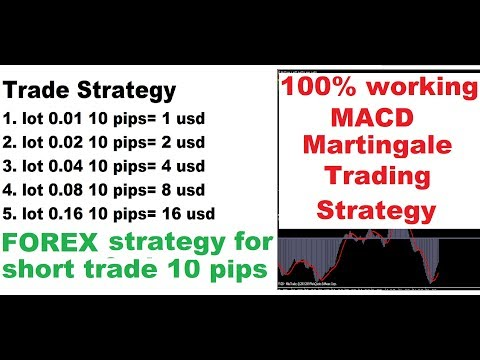 Martingala forex strategy