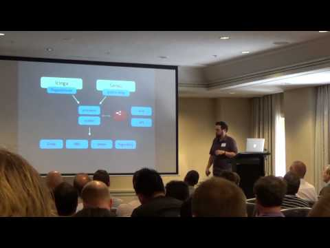 Data driven alerting with Flapjack, Puppet, and Hiera - Puppet Camp Sydney 2014