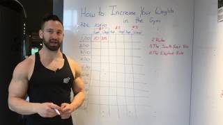 How to Increase Your Strength with Linear Progression: Part 1