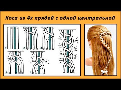 французская коса схема