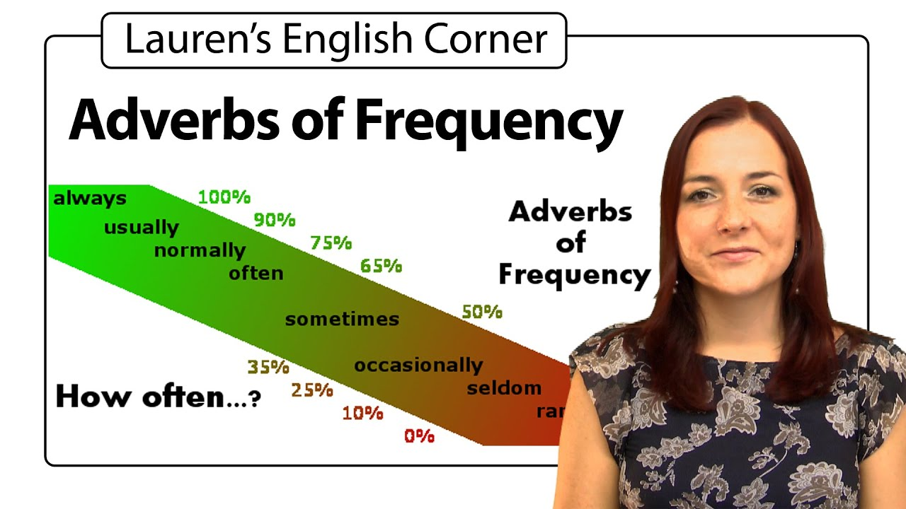 Adverbs Of Frequency Laurens English Corner Beginner Youtube
