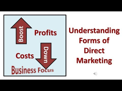 understanding-forms-of-direct-marketing