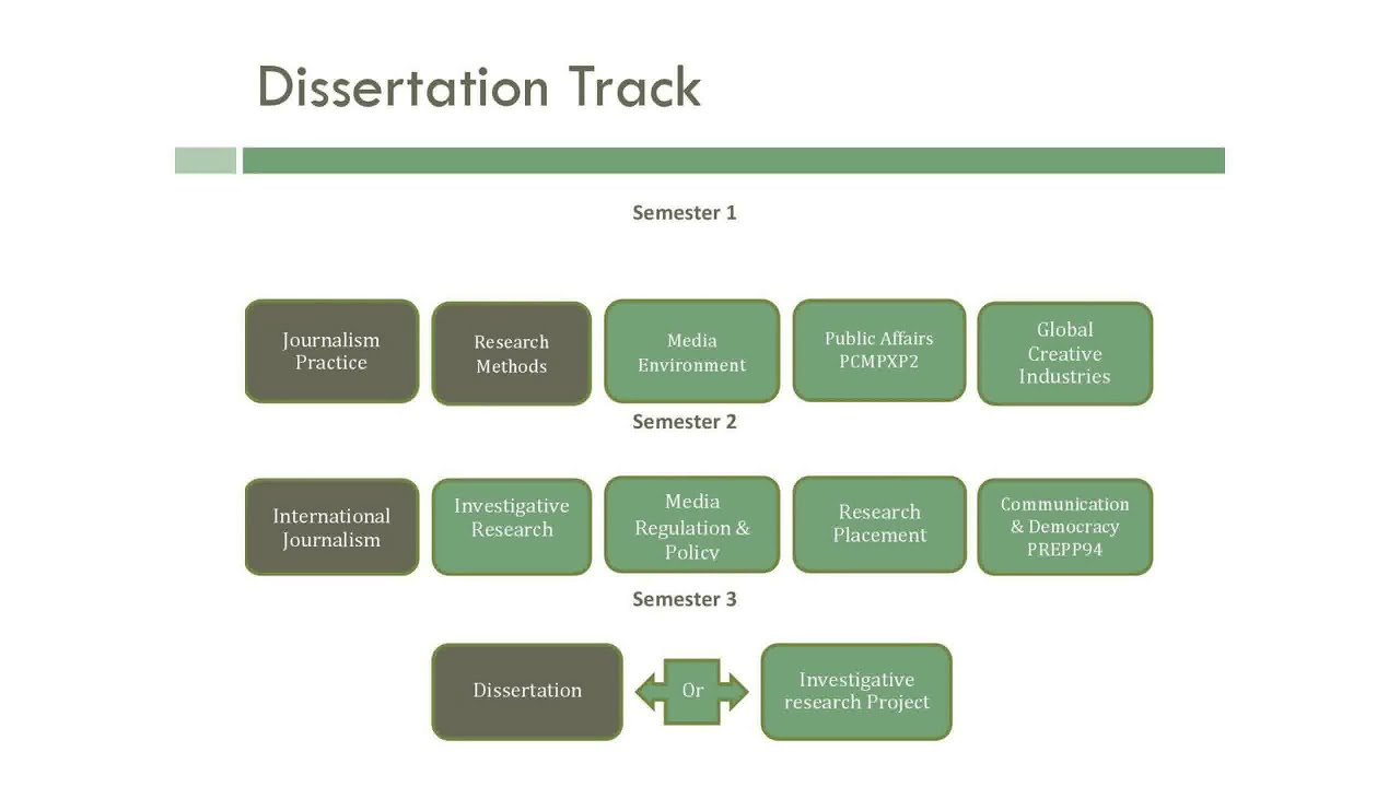 dissertation investigation An investigation into the impact eia findings upon subsequent ems's for the development of a transition document to facilitate eia/ems linkages - (dissertation confidential) thumerer, t 1998.
