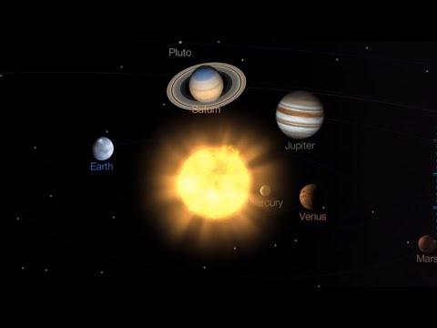 nasa planetary alignment 2019 - 480×360