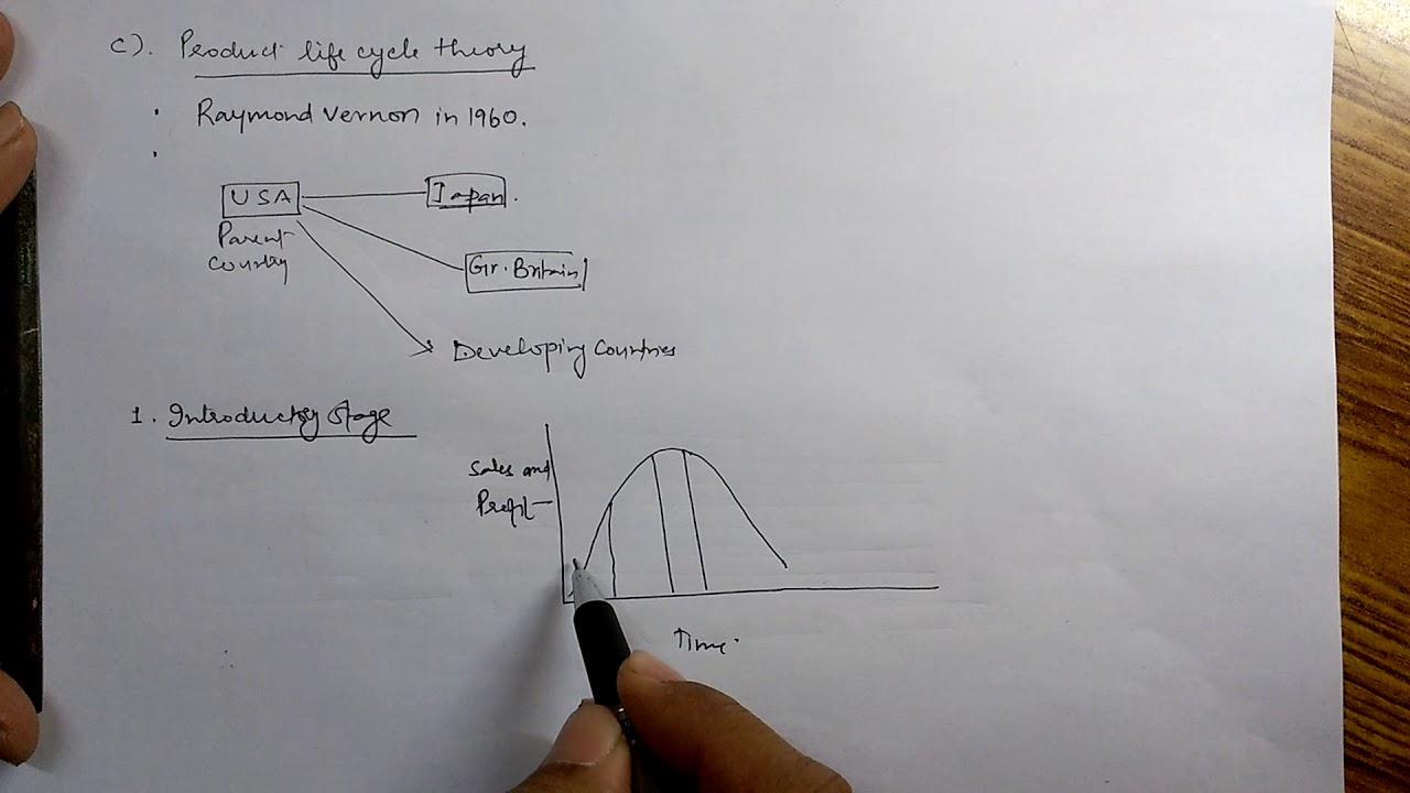 international product lifecycle
