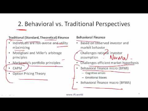 2018 Level III CFA : SS3 Behavioral Finance Perspective Part 1