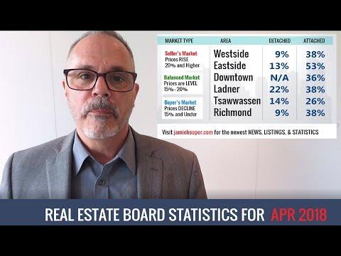 April 2018   Greater Vancouver Real Estate Statistics -Jamie Hooper
