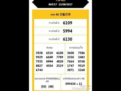 เลขเด็ด เลขเศรษฐีเรือยาง เน้น 6 ตาม 16 - 26 - 56 วันที่ 16 มีนาคม 2561