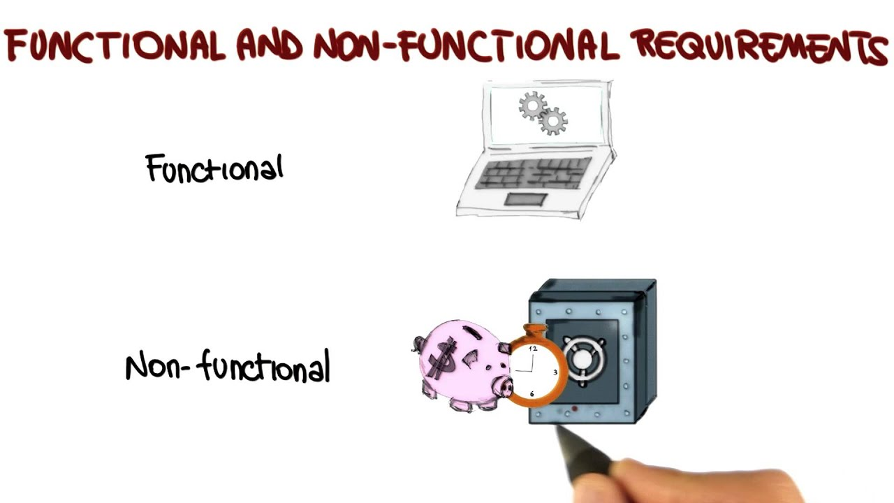Functional And Nonfunctional Requirements Georgia Tech Software