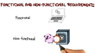 Functional and Nonfunctional Requirements - Georgia Tech - Software Development Process