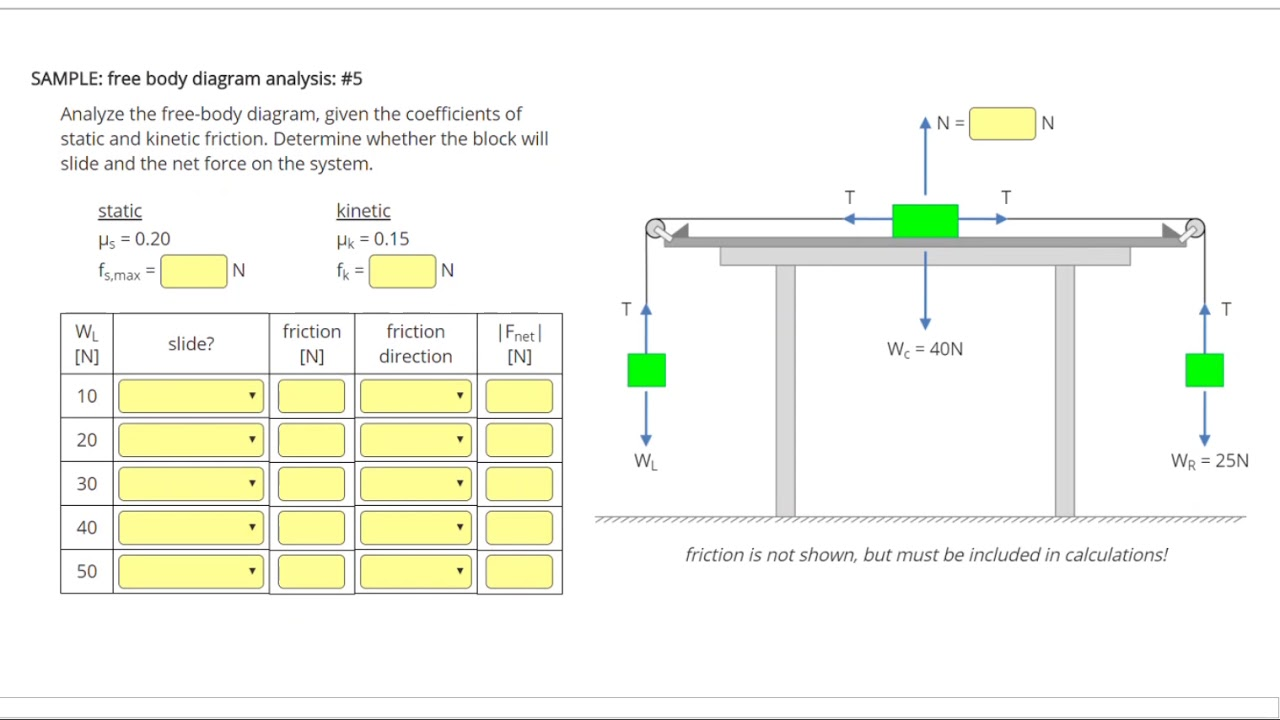 hight resolution of friction free body diagram analysis positive physics