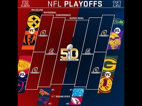 2015-16 NFL Playoff Predictions