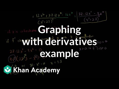 Another example graphing with derivatives | Differential Calculus | Khan Academy
