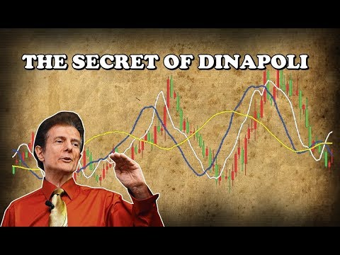 Forex Trading Strategies - The Secret Of Dinapoli