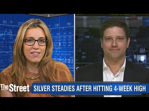 Gold Pushes Higher Post-Fed; Could Momentum Continue? - Phil Streible